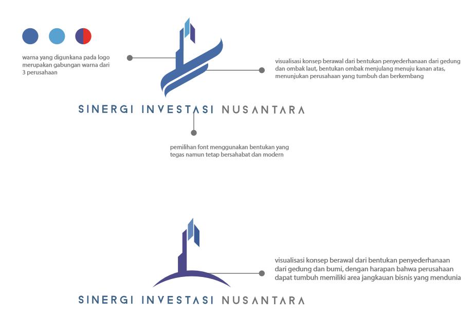 konsep sinergi investasi utama